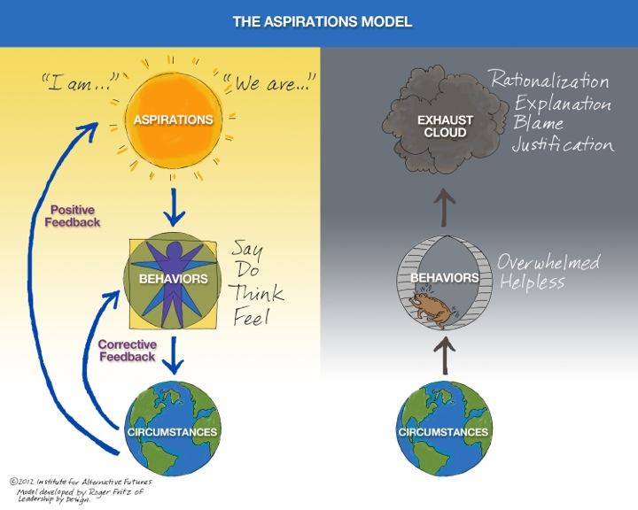 Aspirations_Model_Image