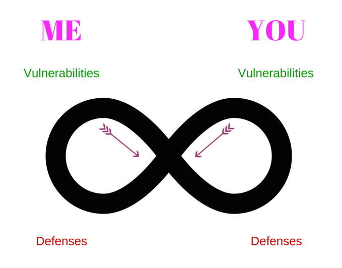 The Infinity Symbol Love Jewelry And Breaking Cycles Of Violence