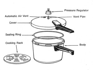 photo-pressure-cooker